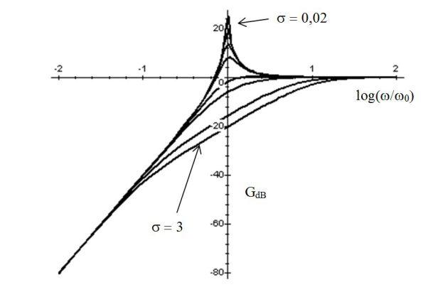 un mooc pour la physique