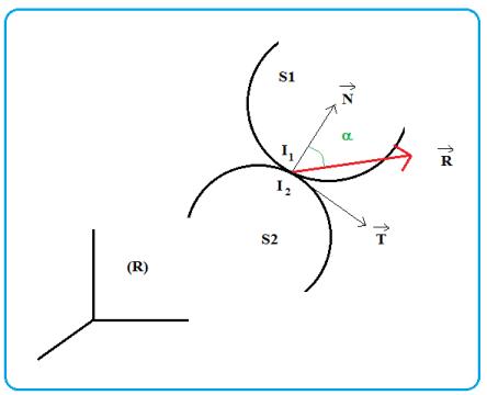 M canique du solide n 2 lois de coulomb du frottement solide - Glissement d un solide sur un plan incline ...